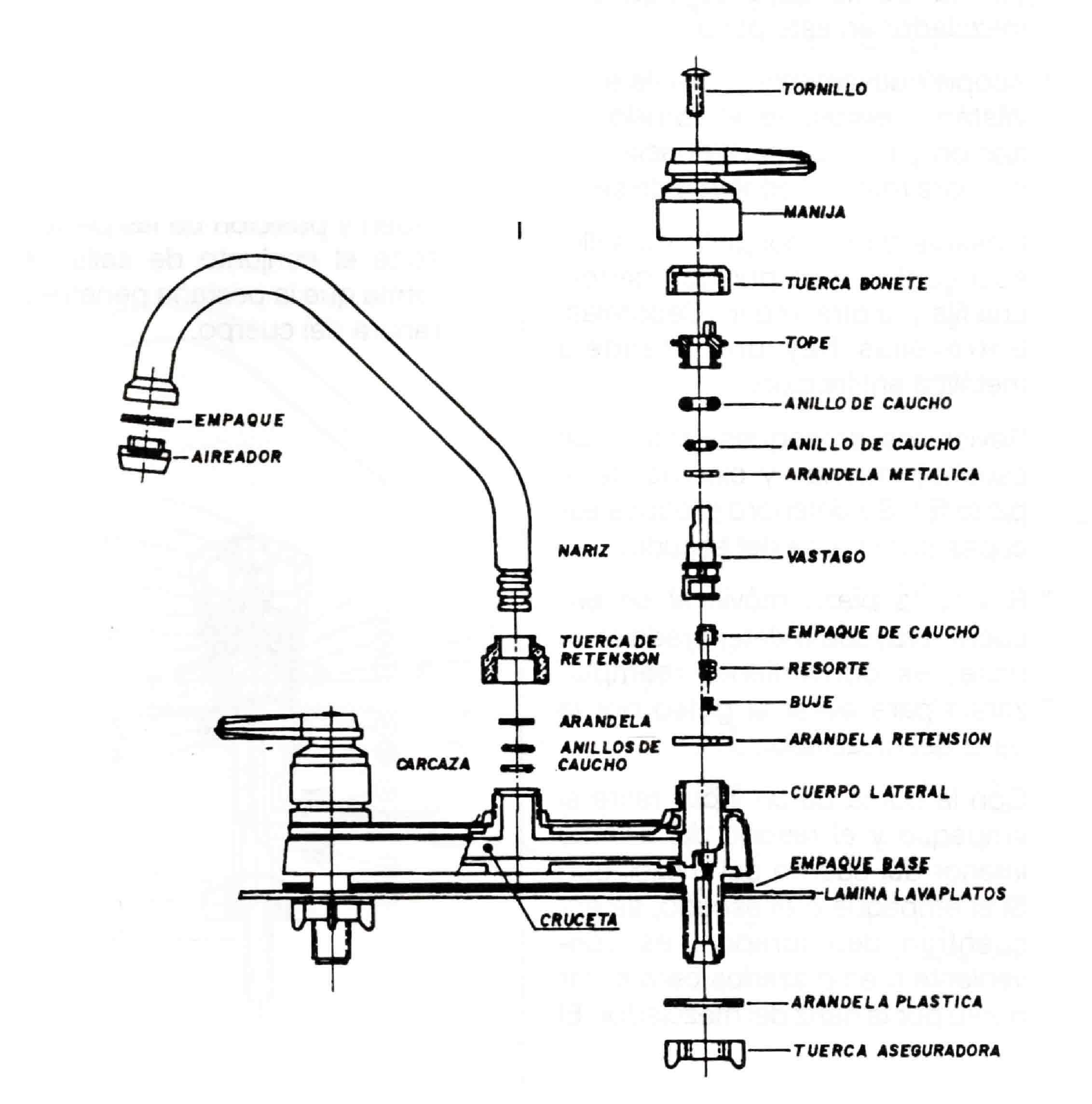 mezclador cierre rapido para lavaplatos
