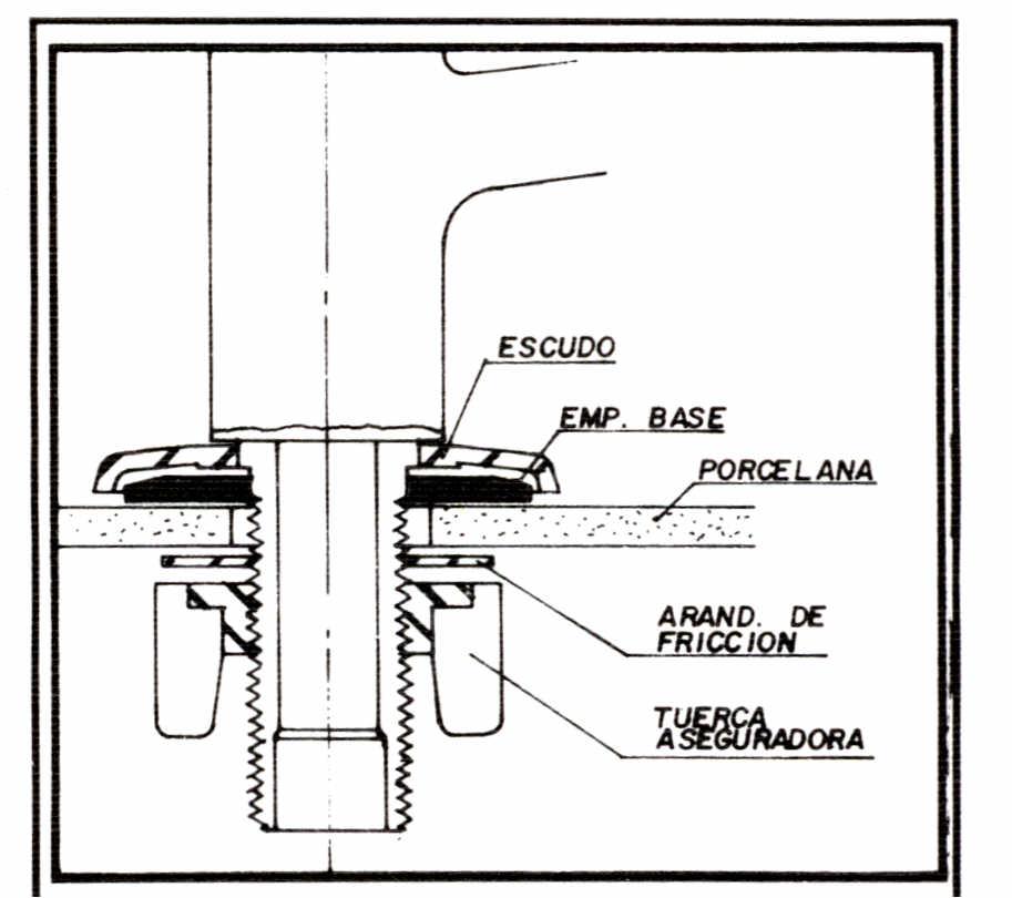 Cierre automatico for Llaves de lavamanos